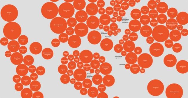 Мировой рейтинг благотворительности: Россия — страна волонтеров