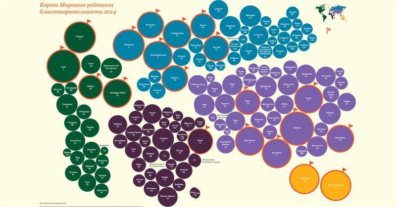 Мировой рейтинг благотворительности: Россия — 126-я