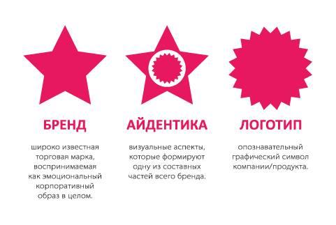 Открыт новый сезон «Азбуки рекламных коммуникаций для НКО»